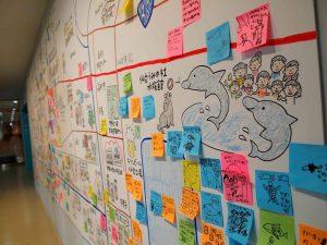 仙台市在住のイラストレーター佐藤ジュンコさんによるイラストマップ。来館者がふせんで思い出を書き込めるようになっています。